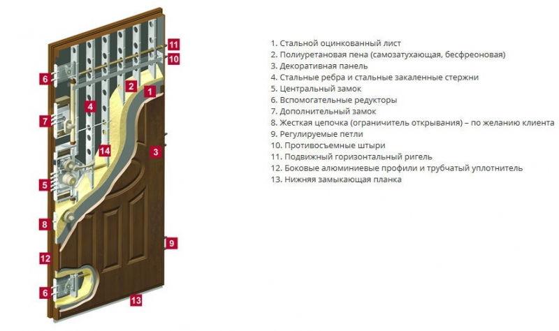 Двери Герда Новый Стиль ясень со стеклом сатин | 474x800